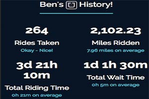 check-uber-history