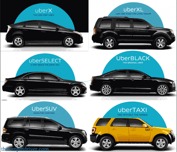 uber car requirement uberx uberxl uberselect uberblack. Black Bedroom Furniture Sets. Home Design Ideas